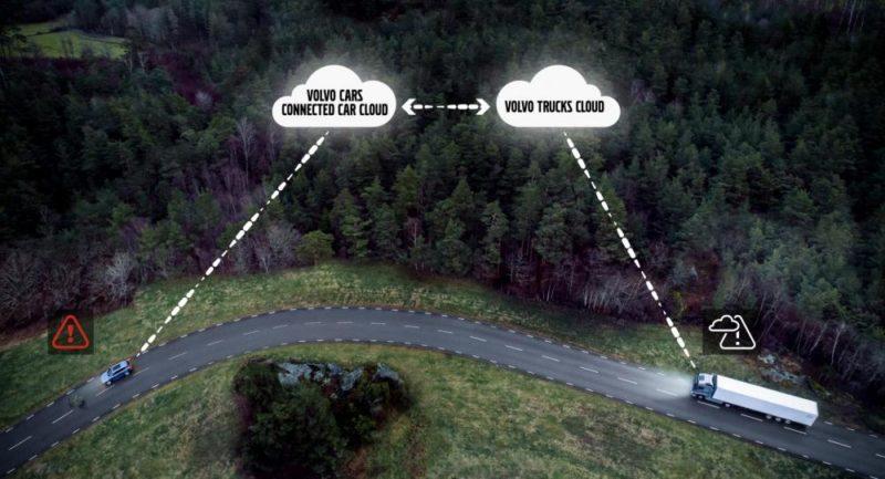 Volvos infotainment- och riskvarningssystem Sensus - Bild: Volvo